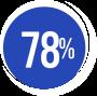 78 % BIELKOVÍN ŽIVOČÍŠNEHO PÔVODU