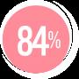 80 % TIERISCHES PROTEIN