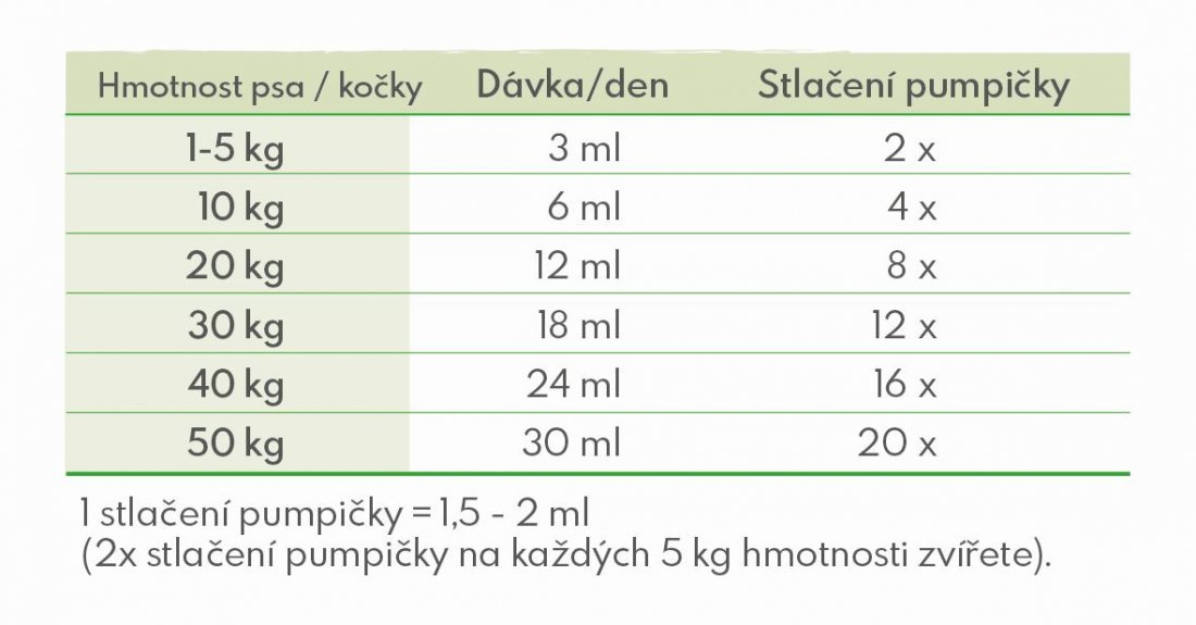SalmoVital_krmná tabulka.jpg